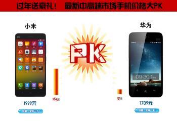 过年送豪礼!  最新中高端市场手机价格大PK