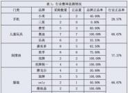 央视曝光淘宝京东均有假货 三星手机正品率0%