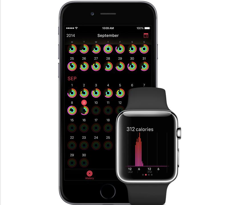 Apple Watch续航时间短 能否俘获消费者的心