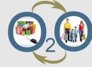 商场O2O突围的4点核心竞争力
