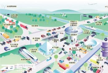 Intel触电车联网 点面结合打造智能化交通