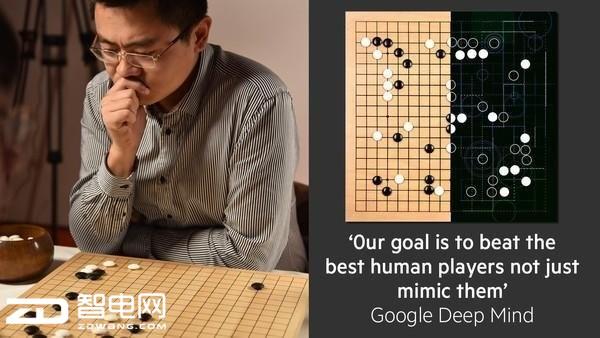 AlphaGo,人脑,人工智能