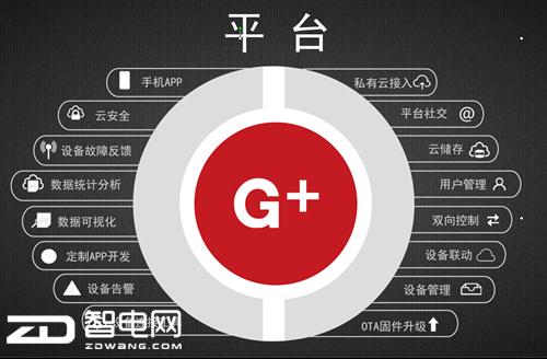 """揭秘AWE2016""""黑马""""  格兰仕""""黑科技""""玩出新高度"""