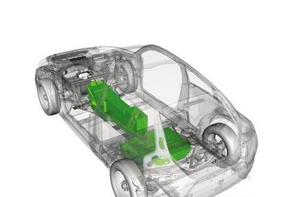 2015年松下消费型电动汽车锂电池销量达到4552兆瓦