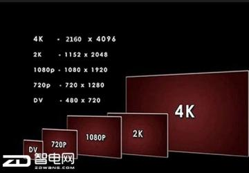 科技来电:手机该不该上2K分辨率
