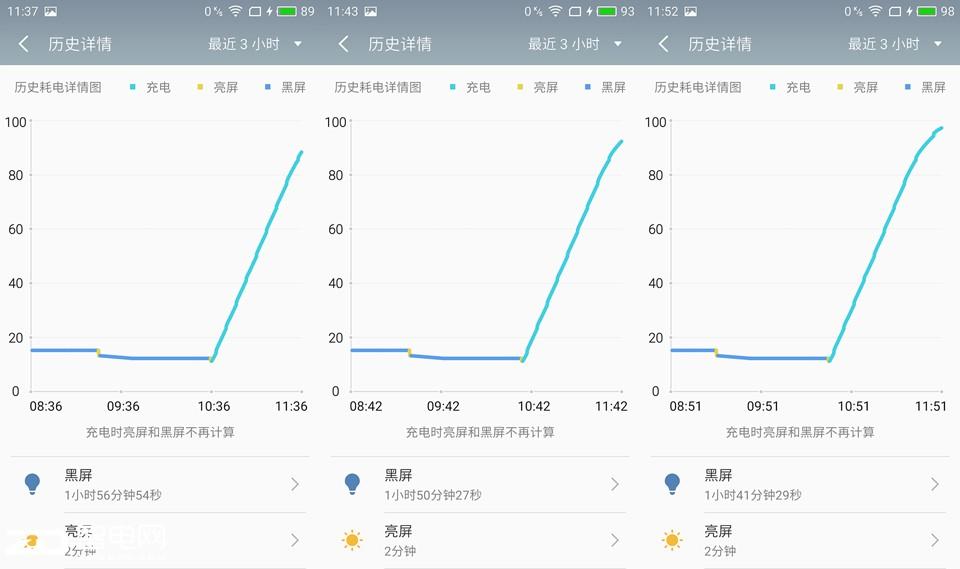 高颜值+快充+超续航 魅蓝Note5深度评测