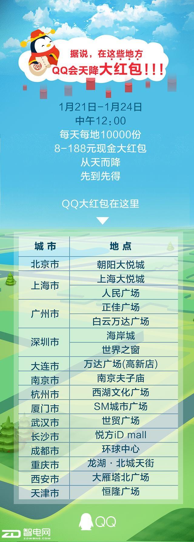 支付宝抢五福火了QQ:我今天发2.5亿大红包