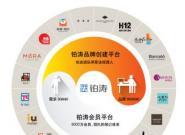 铂涛升级300家酒店 智慧酒店时代来临?