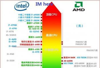 Intel将于5月30日台北电脑展发布首款12核桌面CPU