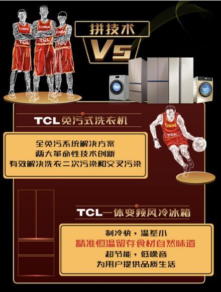 敢拼就会赢!十年伙伴TCL冰箱洗衣机见证中国男篮冲出亚洲