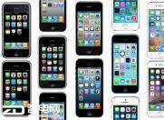 iPhone X的命名使得下一代iphone很尴尬