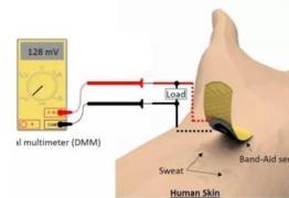 像创可贴的新型血糖监控仪 简直是糖尿病患者的福音