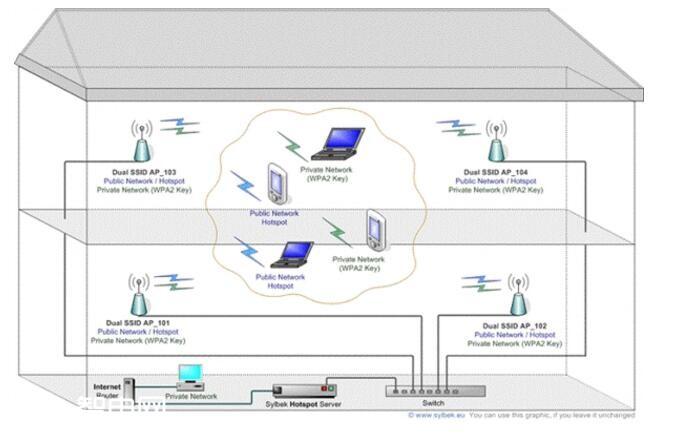WPA2加密协议被攻破!路由器等一大波设备遭殃