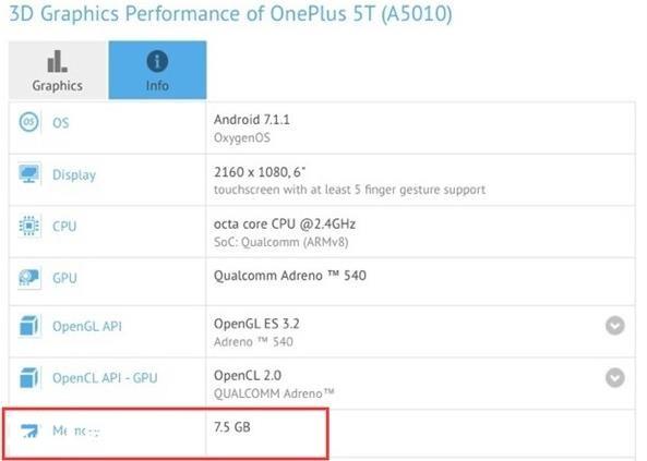 8GB大内存到来 一加5T顶配版亮相