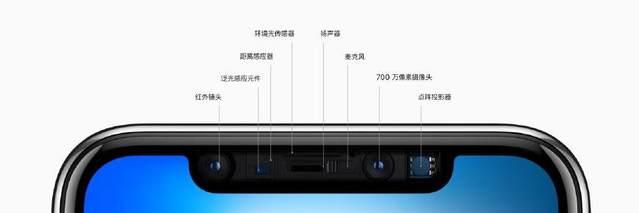 科技来电:爱上iPhone X的理由? 这三点就够