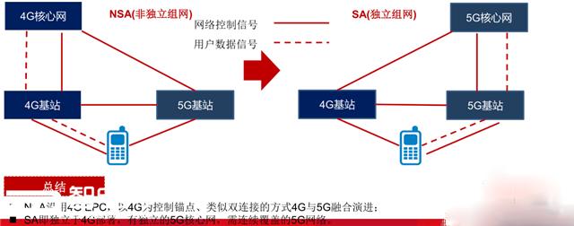 科技来电:5G即将开幕 中国有可能成为主宰?