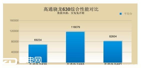 360N6手机即将发布    搭载骁龙630定价千元?
