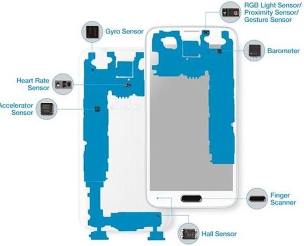 科技来电:手机屏幕小 为何比大屏电视贵?