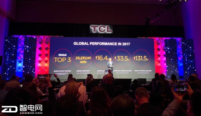 2018 CES 正式开幕,TCL发力量子点、人工智能面向未来布局