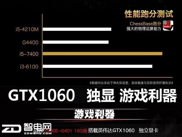 """战神K690E-G6D1""""吃鸡""""专属本   神舟京东自营火热抢购中"""