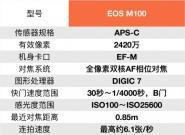 高颜值便携微单 佳能EOS M100体验