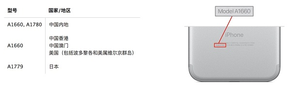 iPhone X已经让苹果焦头烂额了 现在iPhone 7也来凑热闹