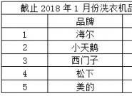 2018专业洗衣机选购指南:TOP3海尔、小天鹅和西门子