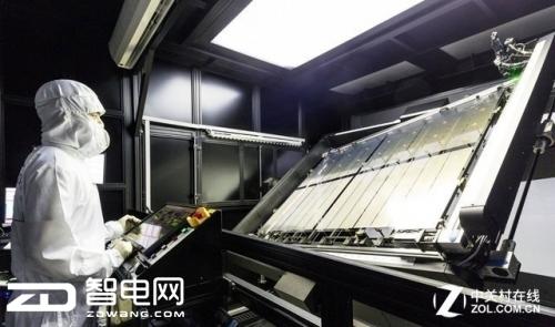 液晶面板产能, 电视价格,电视市场