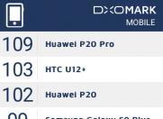 HTC U12+售价感人 预售偷跑骁龙846是什么鬼