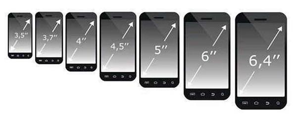 科技来电:如何选择 手机最理想的屏幕尺寸