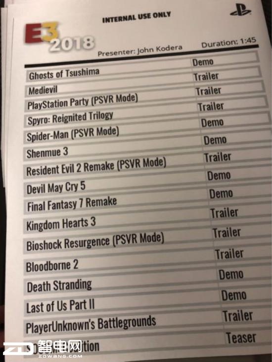 索尼E3展会被人爆料!神舟618销量榜首无人撼动