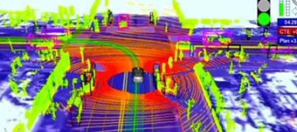 科技来电:无人驾驶的未来到底会面临着什么