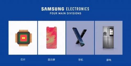 ▲三星电子四大业务部门半导体、显示屏、移动通讯、消费电子