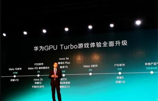 GPU Turbo升级时间表公布了 你准备好了吗?