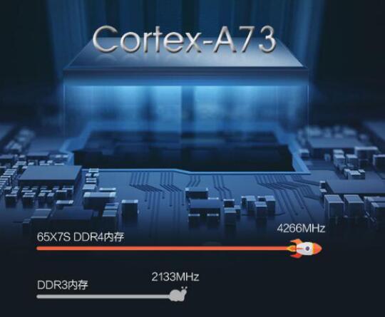 康佳X系列轻旗舰LED65X7S 展现足球魅力带来的乐趣