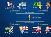用战神看 世界杯8强赛 到底谁能笑到最后?