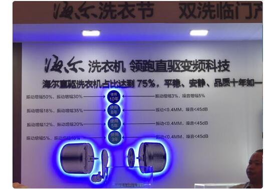 """海尔专卖店""""爱到家6L""""标准面世,刷新家电服务新高度"""