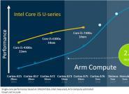 蓄势待发!ARM计划推出性能超越Core i55nm笔记本芯片