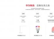 高颜值实力派 华为智选首批照明系列产品今日预售