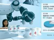 """机器人正经历一个""""智能+""""过程 """"智商""""越来越高"""