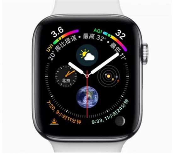 你想了解的Apple Watch Series 4 都在这里!