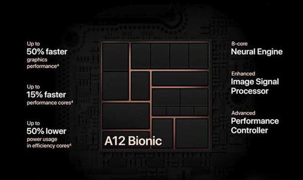 科技来电:iPhone X和iPhone XS有什么区别