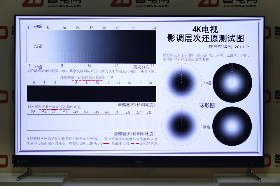 康佳R2新变频生态电视评测:能护眼的全面屏是好电视机
