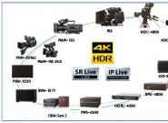 """央视开播4K频道!索尼电视带你跨入 """"新视界"""""""