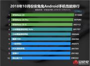 安兔兔公布10月安卓性能排行榜,麒麟980霸榜前三!