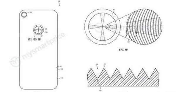 科技来电:一切围绕新专利 苹果未来战略