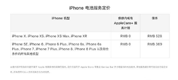 侃哥:小米公司大事接连发生;苹果公司最近压力很大