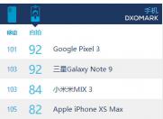 这就尴尬了 专攻美颜的美图手机自拍得分竟排倒数第二