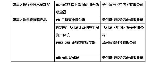 第一届无线吸尘器/除螨仪年度会议在京召开 《春季无线除尘除螨电器选购指南》首发