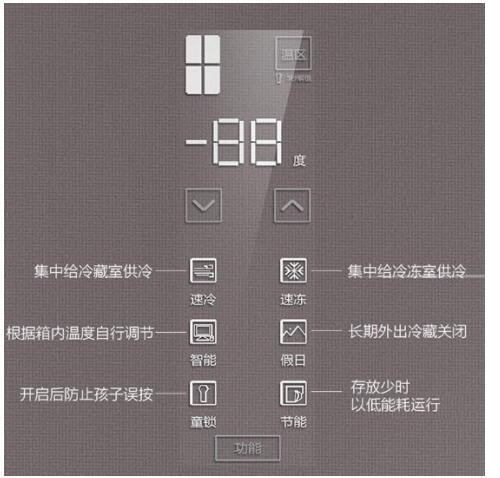 TCL486升风冷无霜十字对开门冰箱 解决生活需要